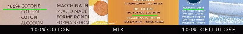 pack de papier cellulose ou coton sur le marché